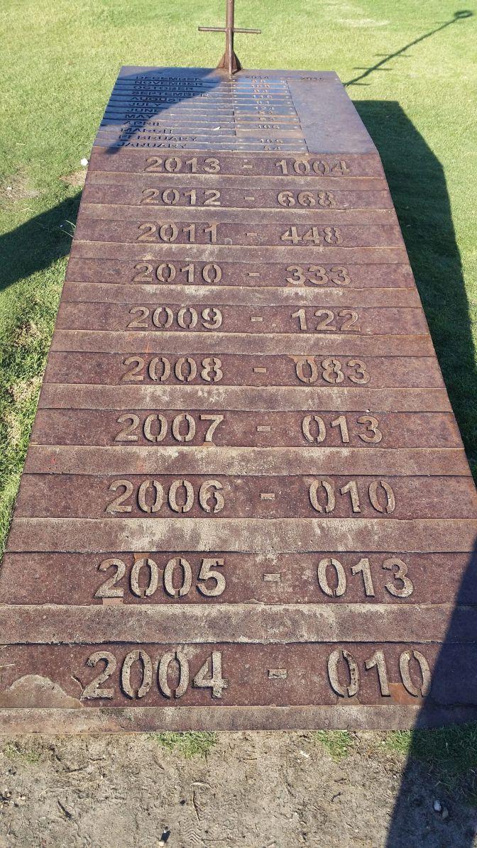 En tavla som visar hur många som skjutits sedan 2004. Då var det tio stycken.